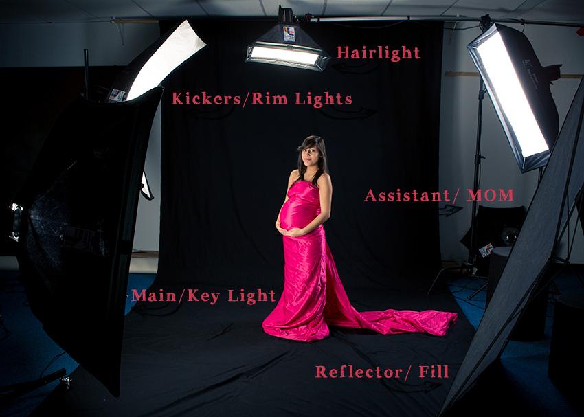ljphotos-BTS-Light-Setup-WEB
